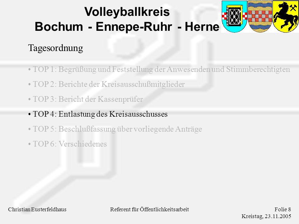 Volleyballkreis Bochum - Ennepe-Ruhr - Herne Christian EusterfeldhausFolie 9 Kreistag, 23.11.2005 Referent für Öffentlichkeitsarbeit Tagesordnung TOP 1: Begrüßung und Feststellung der Anwesenden und Stimmberechtigten TOP 2: Berichte der Kreisausschußmitglieder TOP 3: Bericht der Kassenprüfer TOP 4: Entlastung des Kreisausschusses TOP 5: Beschlußfassung über vorliegende Anträge TOP 6: Verschiedenes