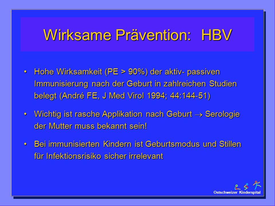 Ostschweizer Kinderspital Wirksame Prävention: HBV Hohe Wirksamkeit (PE > 90%) der aktiv- passiven Immunisierung nach der Geburt in zahlreichen Studie