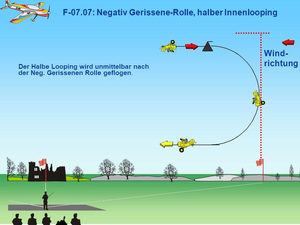 Wind- richtung F-07.07: Negativ Gerissene-Rolle, halber Innenlooping Der Halbe Looping wird unmittelbar nach der Neg. Gerissenen Rolle geflogen.