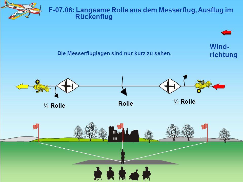 Wind- richtung F-07.08: Langsame Rolle aus dem Messerflug, Ausflug im Rückenflug Die Messerfluglagen sind nur kurz zu sehen. ¼ Rolle Rolle