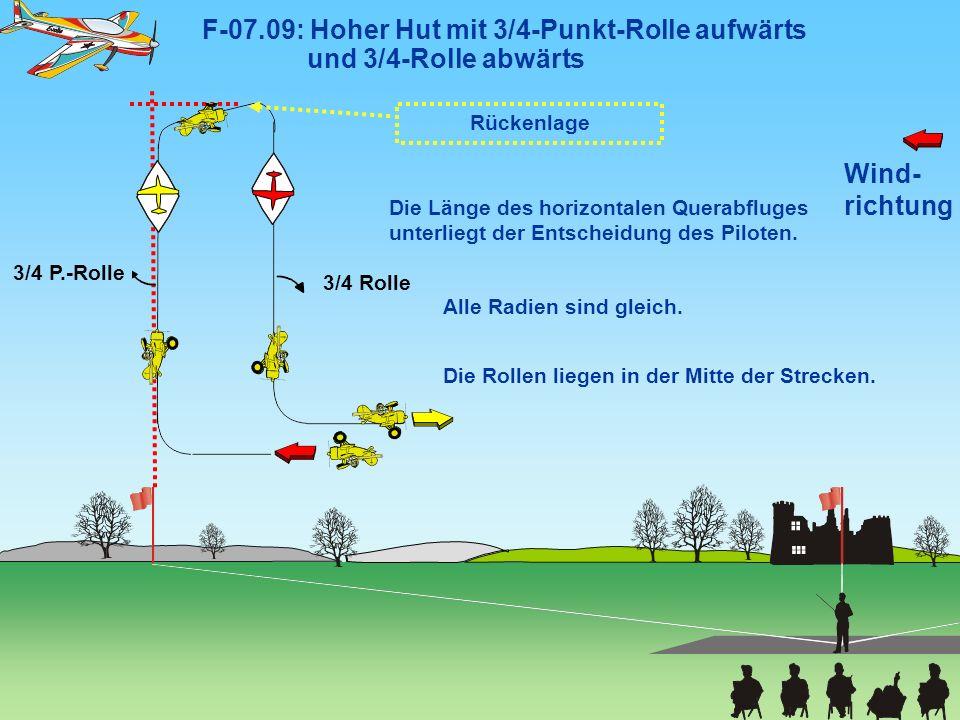 Wind- richtung F-07.09: Hoher Hut mit 3/4-Punkt-Rolle aufwärts und 3/4-Rolle abwärts Rückenlage Die Länge des horizontalen Querabfluges unterliegt der