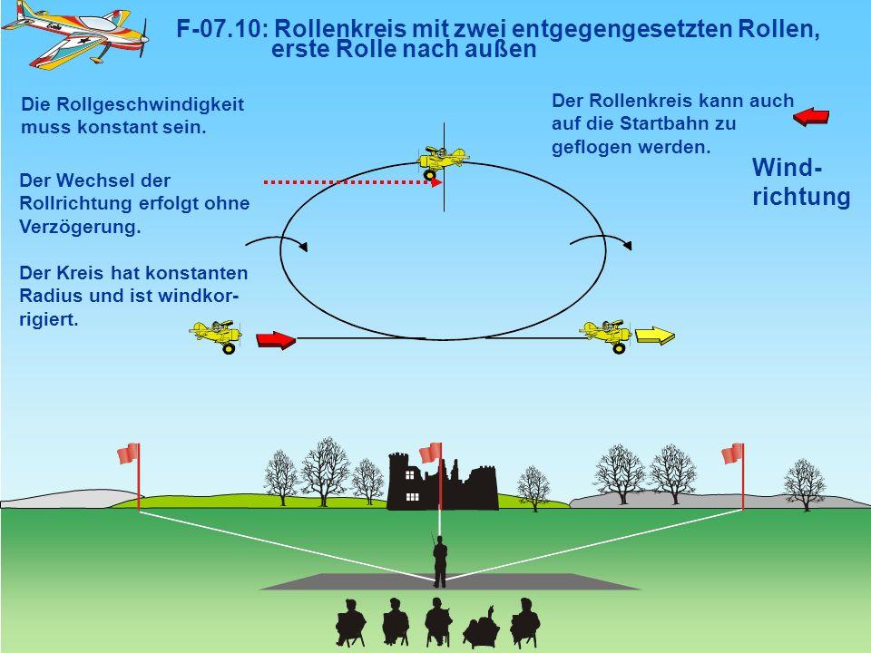 Wind- richtung F-07.10: Rollenkreis mit zwei entgegengesetzten Rollen, erste Rolle nach außen Die Rollgeschwindigkeit muss konstant sein.