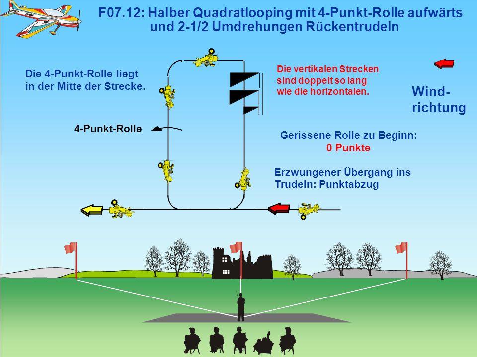 Wind- richtung F07.12: Halber Quadratlooping mit 4-Punkt-Rolle aufwärts und 2-1/2 Umdrehungen Rückentrudeln Die 4-Punkt-Rolle liegt in der Mitte der S