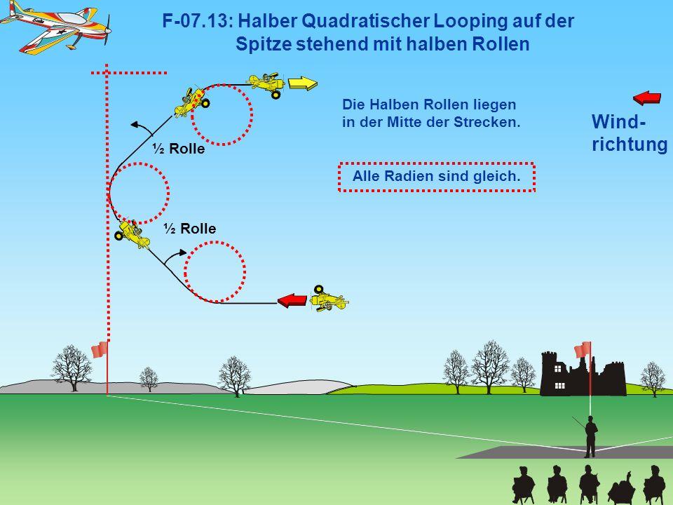 Wind- richtung F-07.13: Halber Quadratischer Looping auf der Spitze stehend mit halben Rollen Alle Radien sind gleich. Die Halben Rollen liegen in der