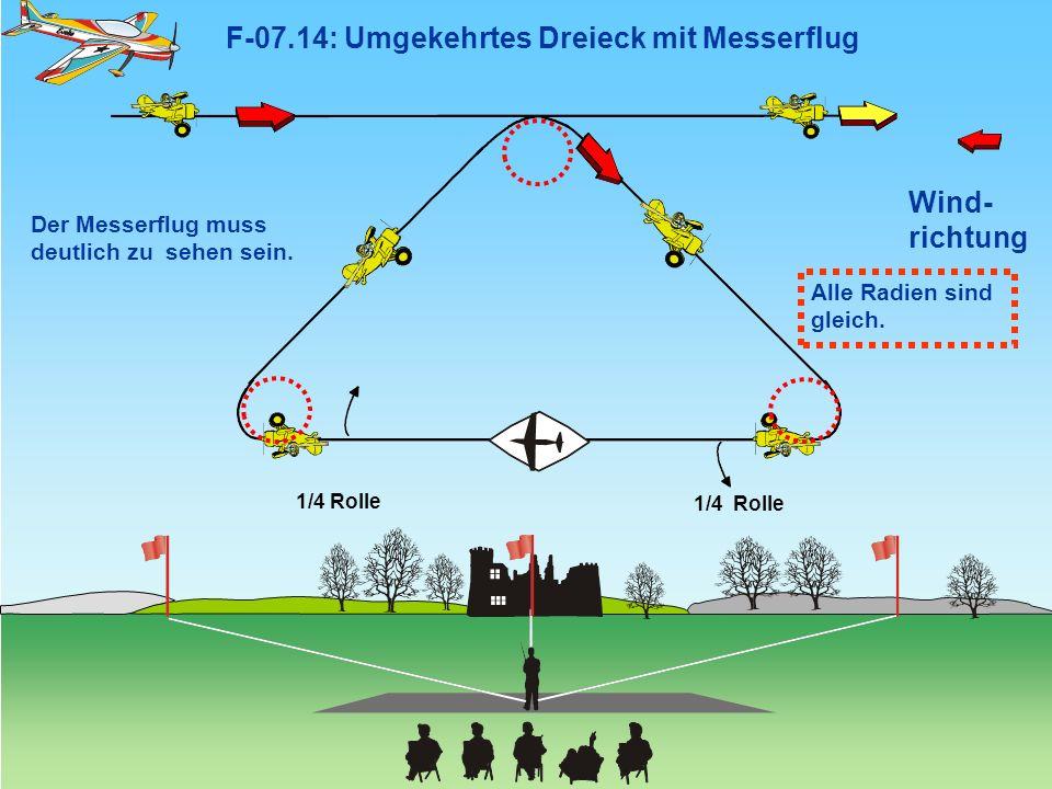 Wind- richtung F-07.14: Umgekehrtes Dreieck mit Messerflug Alle Radien sind gleich. Der Messerflug muss deutlich zu sehen sein. 1/4 Rolle