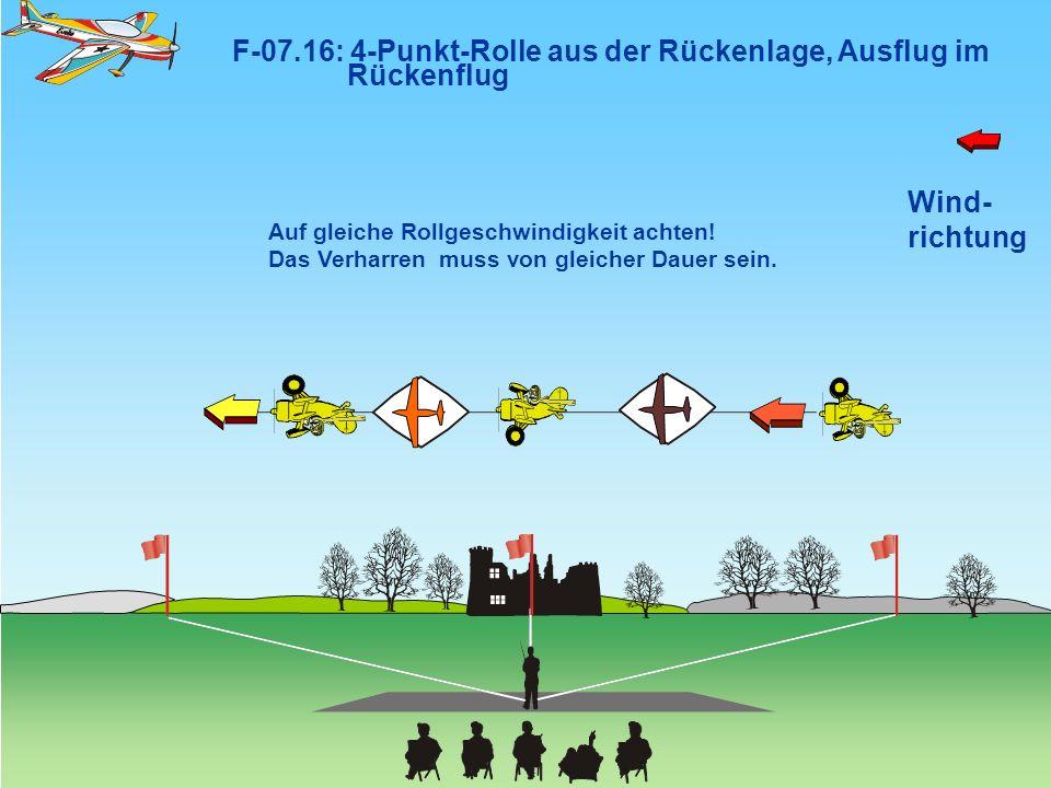 Wind- richtung F-07.16: 4-Punkt-Rolle aus der Rückenlage, Ausflug im Rückenflug Auf gleiche Rollgeschwindigkeit achten! Das Verharren muss von gleiche