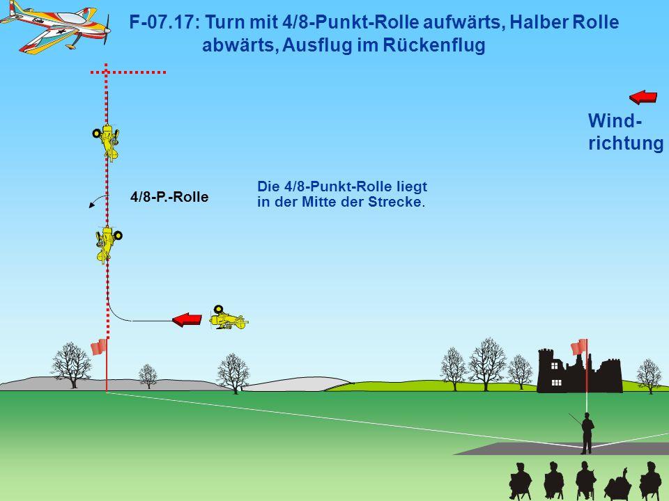 Wind- richtung F-07.17: Turn mit 4/8-Punkt-Rolle aufwärts, Halber Rolle abwärts, Ausflug im Rückenflug Die 4/8-Punkt-Rolle liegt in der Mitte der Stre