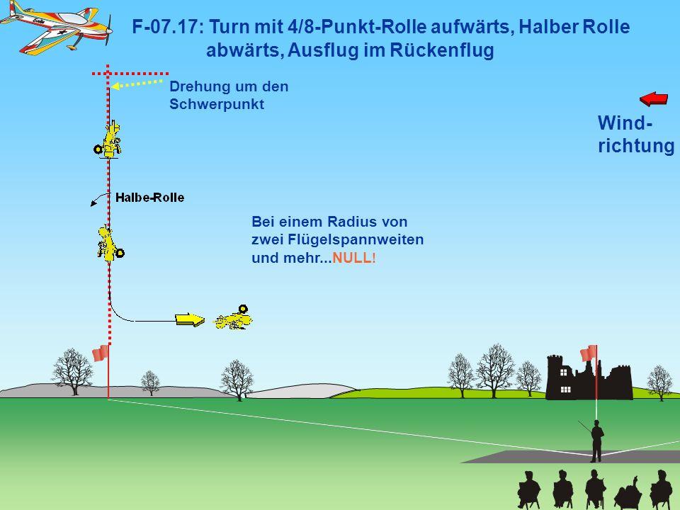 Wind- richtung F-07.17: Turn mit 4/8-Punkt-Rolle aufwärts, Halber Rolle abwärts, Ausflug im Rückenflug Drehung um den Schwerpunkt Bei einem Radius von