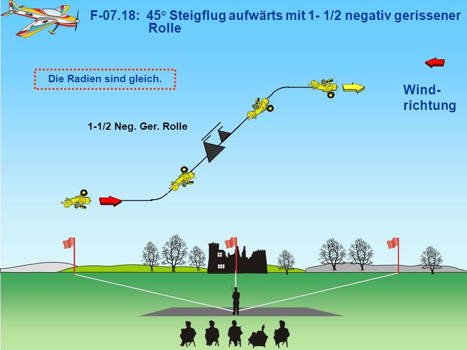 Wind- richtung F-07.18: 45° Steigflug aufwärts mit 1- 1/2 negativ gerissener Rolle Die Radien sind gleich.