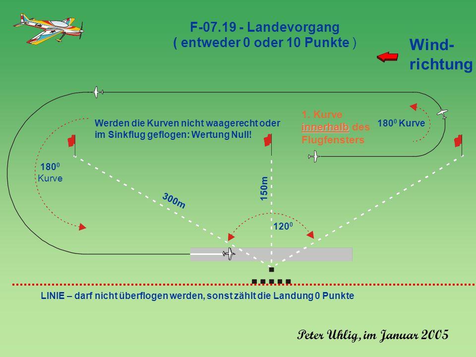 180 0 Kurve 150m 300m 120 0 F-07.19 - Landevorgang ( entweder 0 oder 10 Punkte ) LINIE – darf nicht überflogen werden, sonst zählt die Landung 0 Punkte 180 0 Kurve Wind- richtung 26 Werden die Kurven nicht waagerecht oder im Sinkflug geflogen: Wertung Null.