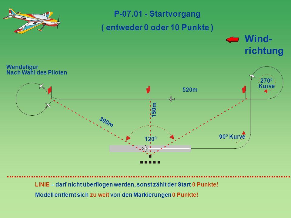 Wind- richtung F-07.02: Ziehen-Drücken-Drücken Humpty Bump mit 4/8- Punkt-Rolle aufwärts und positiv Gerissener Rolle abwärts, Ausflug im Rückenflug Alle Radien sind gleich.