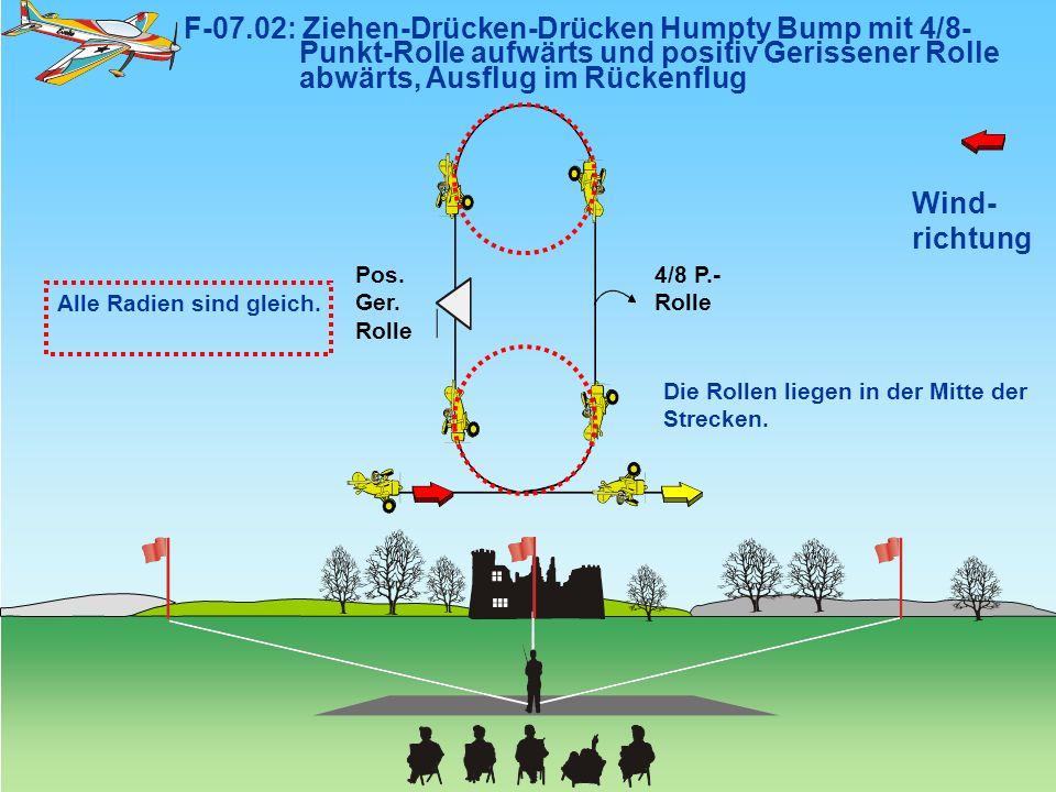 Wind- richtung F07.12: Halber Quadratlooping mit 4-Punkt-Rolle aufwärts und 2-1/2 Umdrehungen Rückentrudeln Die 4-Punkt-Rolle liegt in der Mitte der Strecke.