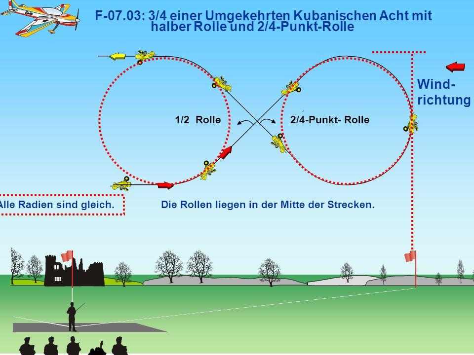 Wind- richtung F-07.03: 3/4 einer Umgekehrten Kubanischen Acht mit halber Rolle und 2/4-Punkt-Rolle Die Rollen liegen in der Mitte der Strecken.