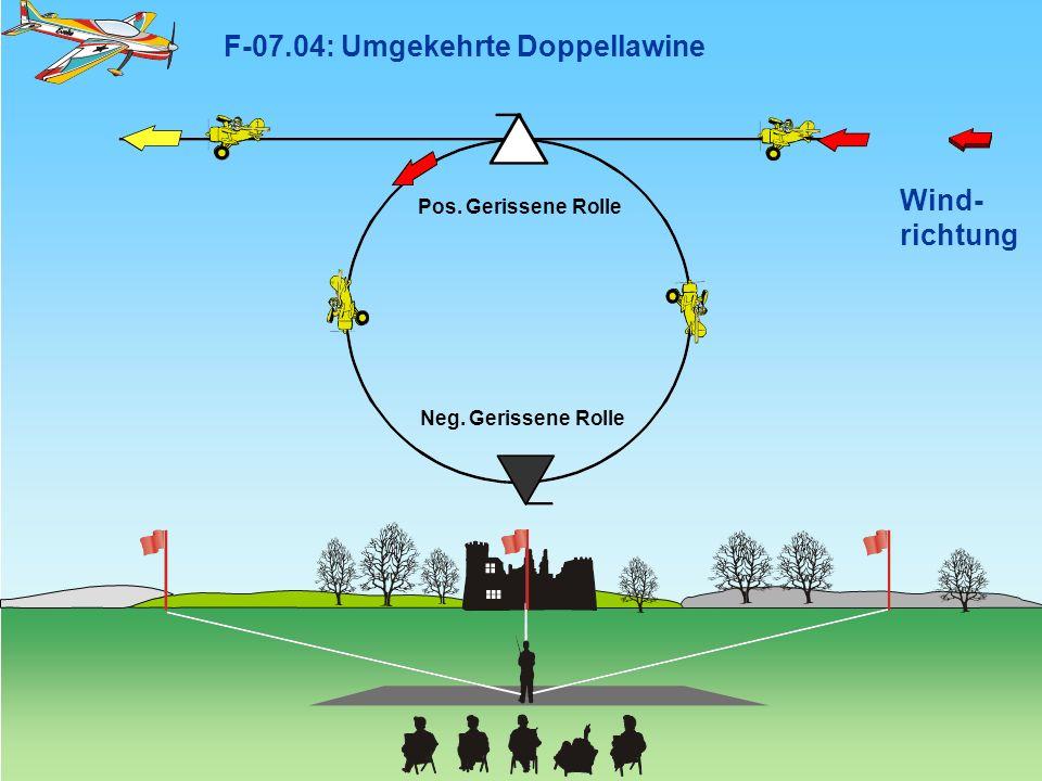 Wind- richtung F-07.05: Halber quadratischer Außenlooping mit entgegengesetzter 2-Punkt-Rolle Alle Teil-Loopings müssen den gleichen Radius haben.