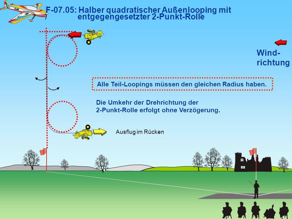 Wind- richtung F-07.05: Halber quadratischer Außenlooping mit entgegengesetzter 2-Punkt-Rolle Alle Teil-Loopings müssen den gleichen Radius haben. Aus