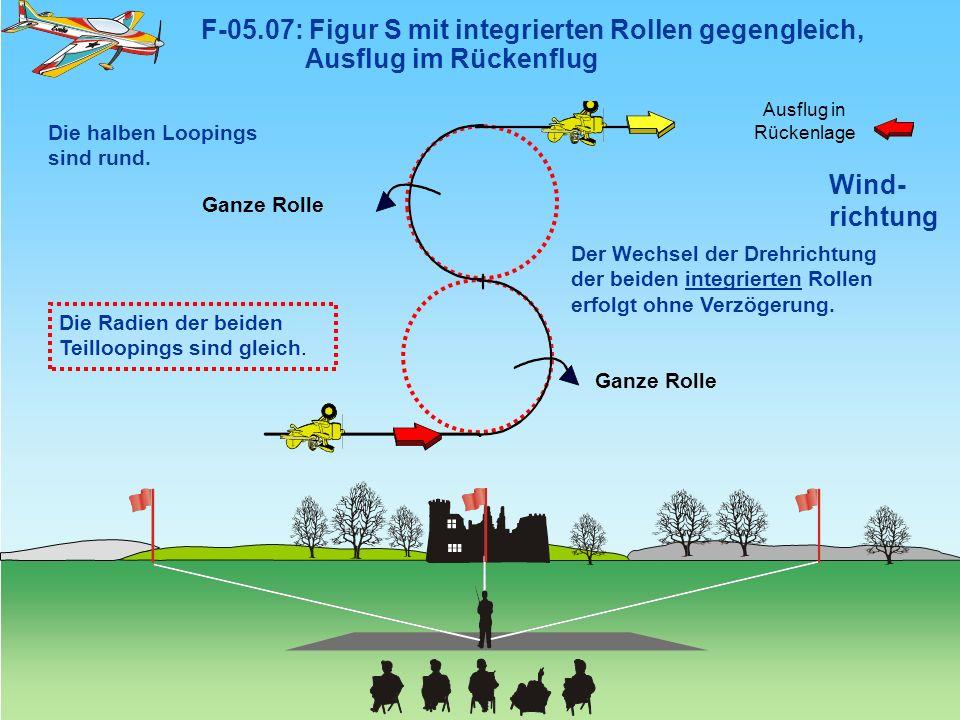 Wind- richtung F-05.07: Figur S mit integrierten Rollen gegengleich, Ausflug im Rückenflug Ausflug in Rückenlage Die Radien der beiden Teilloopings si