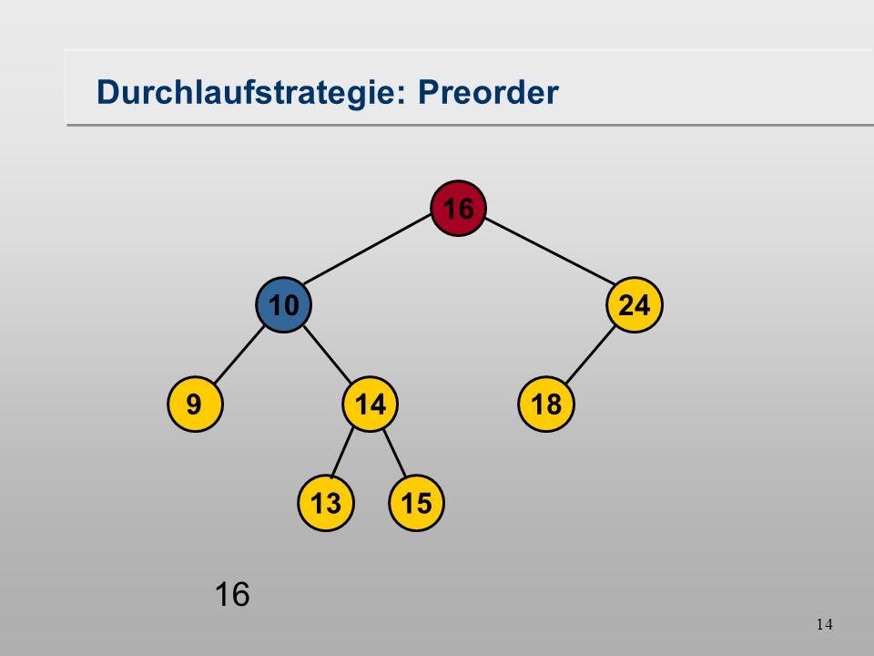 13 Durchlaufstrategie: Preorder 18149 1024 16 1315
