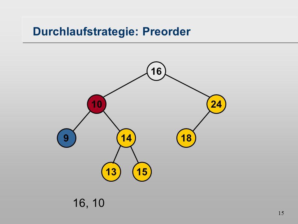 14 Durchlaufstrategie: Preorder 18149 1024 16 1315 16