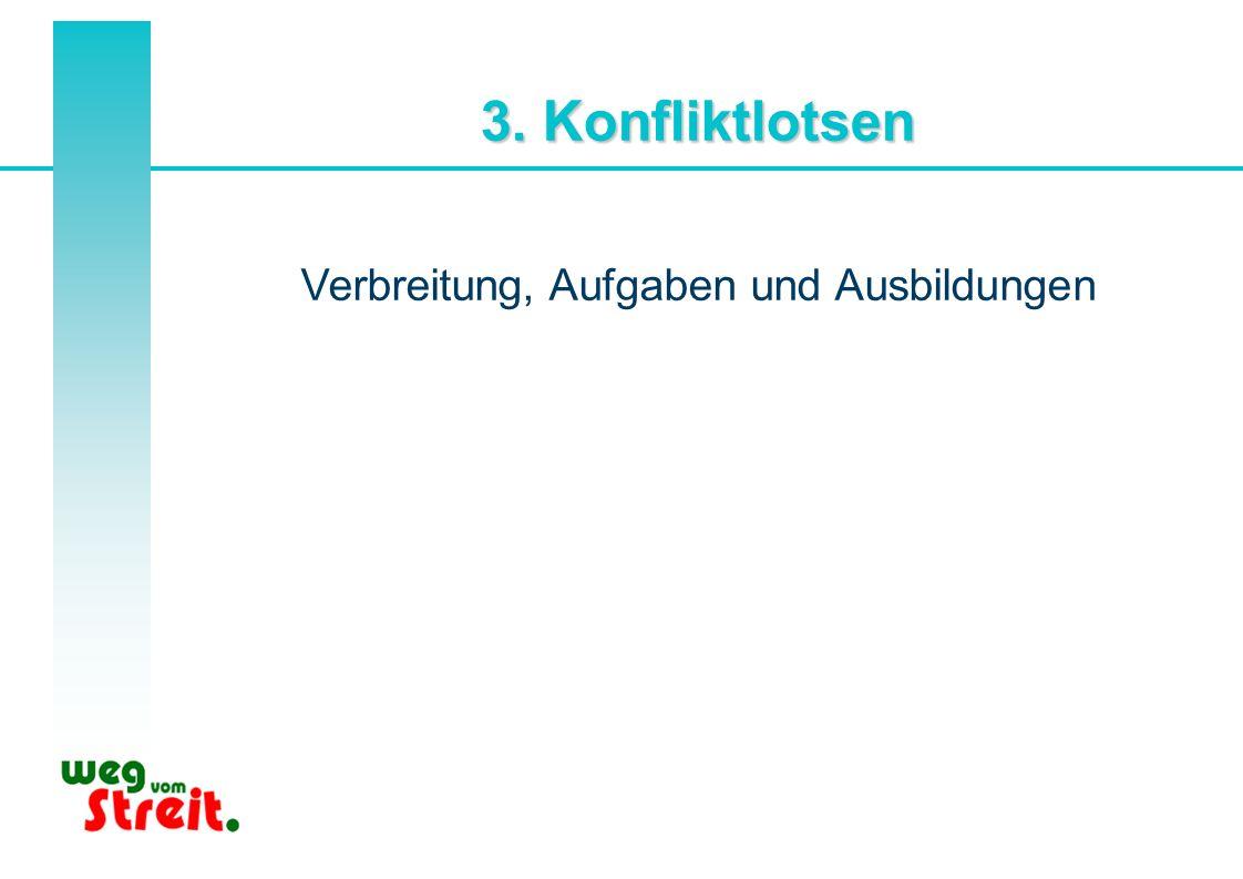 3. Konfliktlotsen Verbreitung, Aufgaben und Ausbildungen