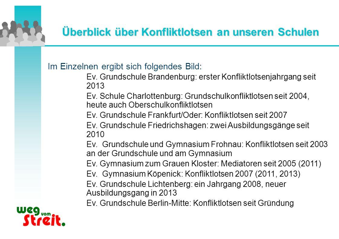Im Einzelnen ergibt sich folgendes Bild: Ev. Grundschule Brandenburg: erster Konfliktlotsenjahrgang seit 2013 Ev. Schule Charlottenburg: Grundschulkon