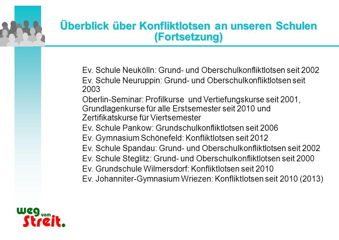 Ev. Schule Neukölln: Grund- und Oberschulkonfliktlotsen seit 2002 Ev. Schule Neuruppin: Grund- und Oberschulkonfliktlotsen seit 2003 Oberlin-Seminar: