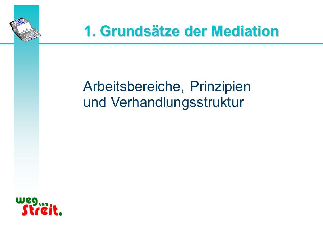 1. Grundsätze der Mediation Arbeitsbereiche, Prinzipien und Verhandlungsstruktur