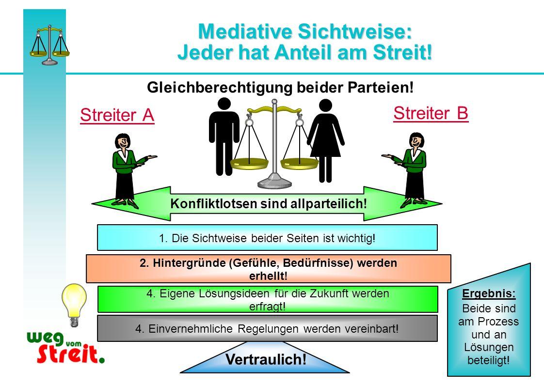 Mediative Sichtweise: Jeder hat Anteil am Streit! Gleichberechtigung beider Parteien! Streiter A Streiter B Vertraulich! Konfliktlotsen sind allpartei