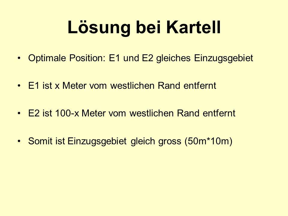 Lösung bei Kartell Optimale Position: E1 und E2 gleiches Einzugsgebiet E1 ist x Meter vom westlichen Rand entfernt E2 ist 100-x Meter vom westlichen R