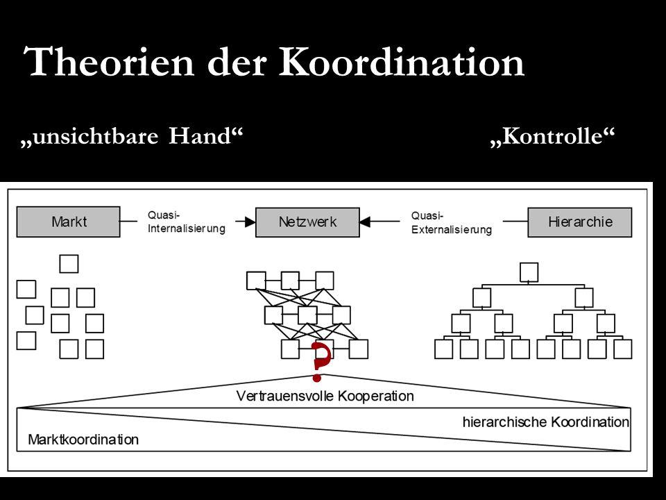 Theorien der Koordination unsichtbare HandKontrolle ?