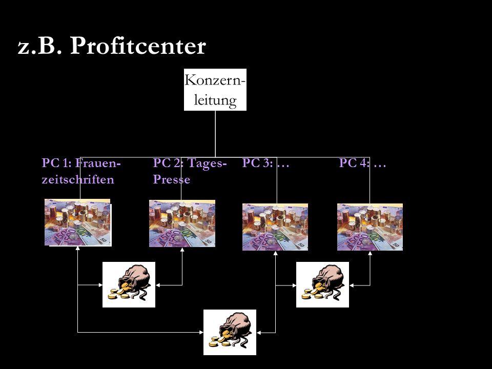 z.B. Profitcenter Konzern- leitung PC 1: Frauen- zeitschriften PC 2: Tages- Presse PC 3: …PC 4: …