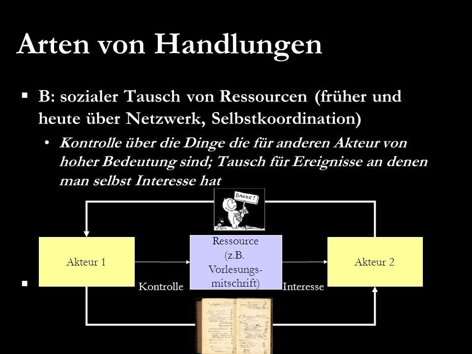 Arten von Handlungen B: sozialer Tausch von Ressourcen (früher und heute über Netzwerk, Selbstkoordination) Kontrolle über die Dinge die für anderen A