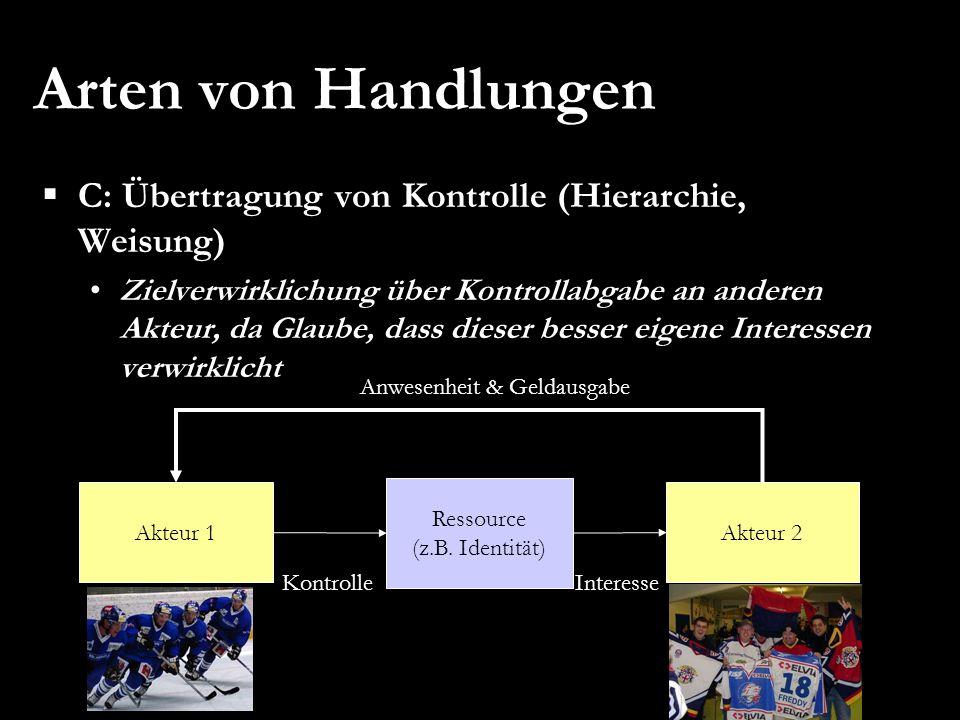 Arten von Handlungen C: Übertragung von Kontrolle (Hierarchie, Weisung) Zielverwirklichung über Kontrollabgabe an anderen Akteur, da Glaube, dass dies