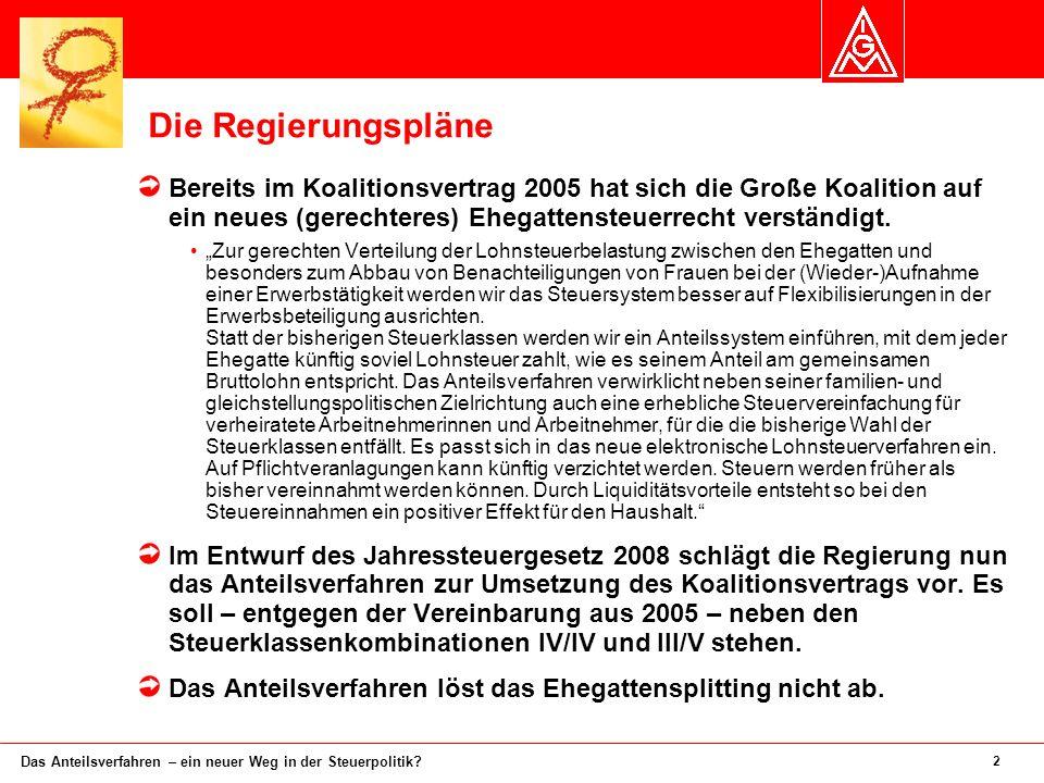 2 Das Anteilsverfahren – ein neuer Weg in der Steuerpolitik.