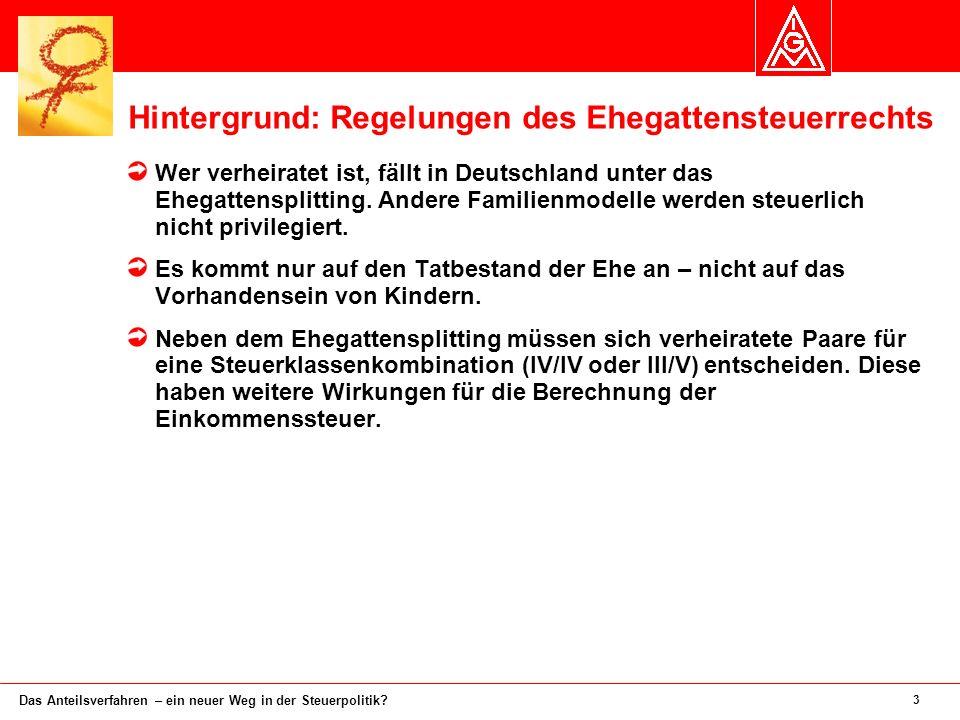 3 Das Anteilsverfahren – ein neuer Weg in der Steuerpolitik.