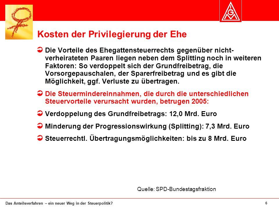 6 Das Anteilsverfahren – ein neuer Weg in der Steuerpolitik.
