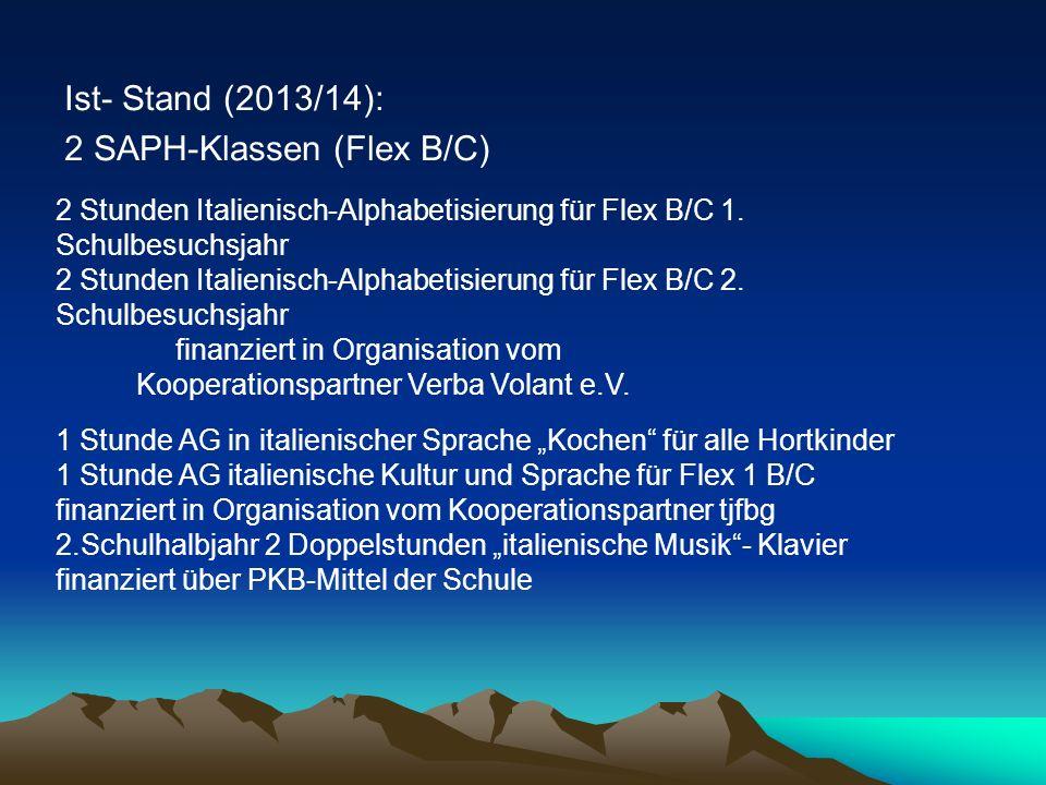 Ist- Stand (2013/14): 2 SAPH-Klassen (Flex B/C) 2 Stunden Italienisch-Alphabetisierung für Flex B/C 1. Schulbesuchsjahr 2 Stunden Italienisch-Alphabet