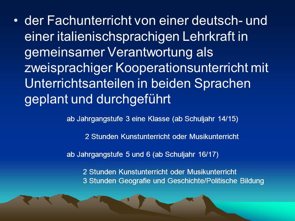 der Fachunterricht von einer deutsch- und einer italienischsprachigen Lehrkraft in gemeinsamer Verantwortung als zweisprachiger Kooperationsunterricht