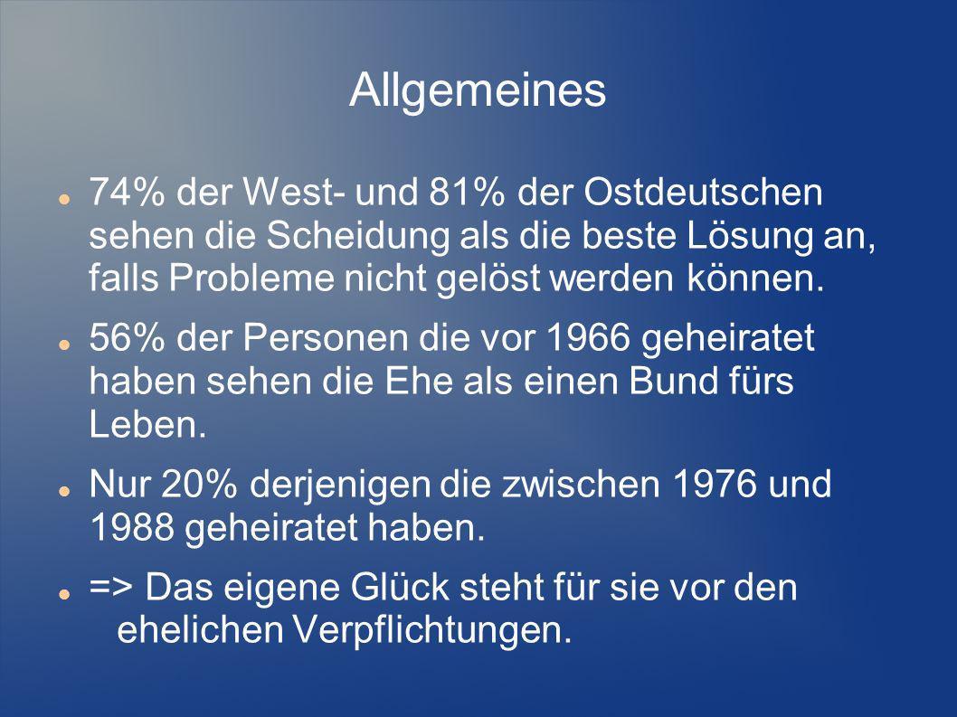 Allgemeines 74% der West- und 81% der Ostdeutschen sehen die Scheidung als die beste Lösung an, falls Probleme nicht gelöst werden können. 56% der Per