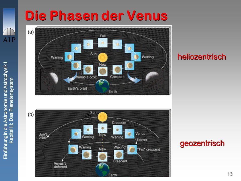 13 Einführung in die Astronomie und Astrophysik I Kapitel III: Das Planetensystem Die Phasen der Venus heliozentrisch geozentrisch