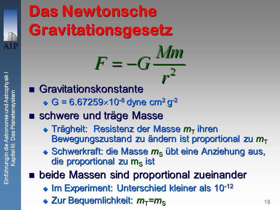 19 Einführung in die Astronomie und Astrophysik I Kapitel III: Das Planetensystem Gravitationskonstante G = 6.67259 10 -8 dyne cm 2 g -2 schwere und t