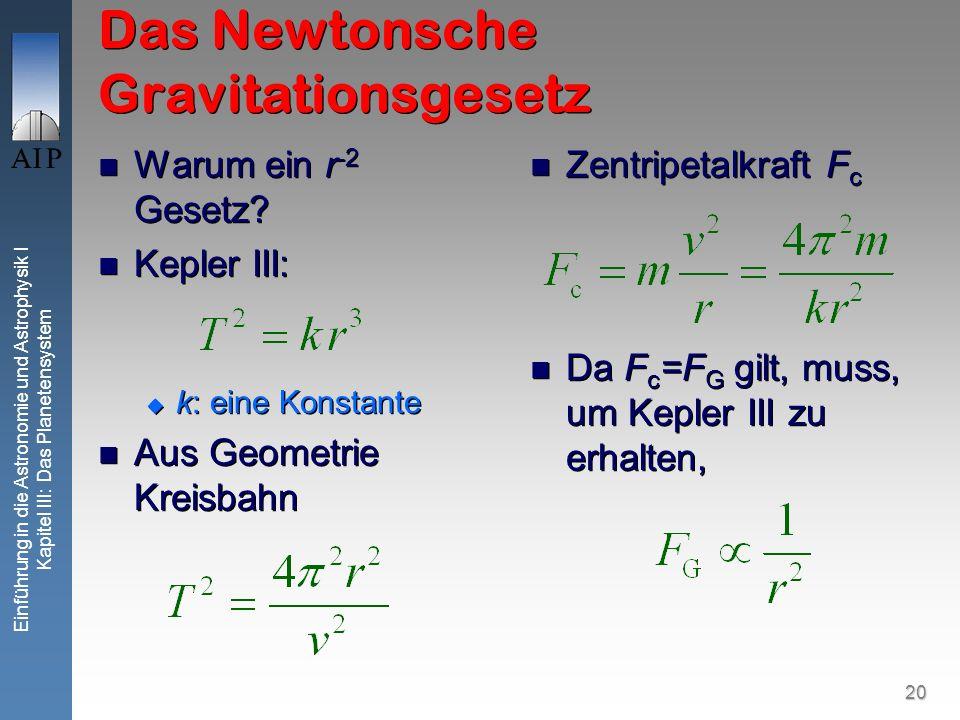 20 Einführung in die Astronomie und Astrophysik I Kapitel III: Das Planetensystem Das Newtonsche Gravitationsgesetz Warum ein r -2 Gesetz? Kepler III: