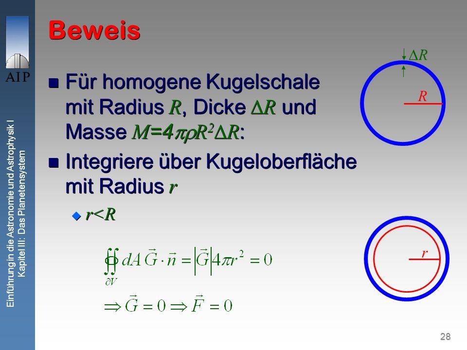 28 Einführung in die Astronomie und Astrophysik I Kapitel III: Das Planetensystem Beweis Für homogene Kugelschale mit Radius R, Dicke R und Masse M =4