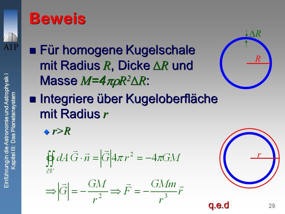 29 Einführung in die Astronomie und Astrophysik I Kapitel III: Das Planetensystem Beweis Für homogene Kugelschale mit Radius R, Dicke R und Masse M =4