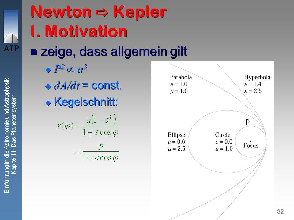 32 Einführung in die Astronomie und Astrophysik I Kapitel III: Das Planetensystem zeige, dass allgemein gilt P 2 a 3 dA/dt = const. Kegelschnitt: zeig