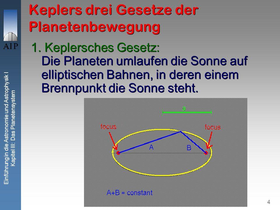 4 Einführung in die Astronomie und Astrophysik I Kapitel III: Das Planetensystem Keplers drei Gesetze der Planetenbewegung 1. Keplersches Gesetz: Die