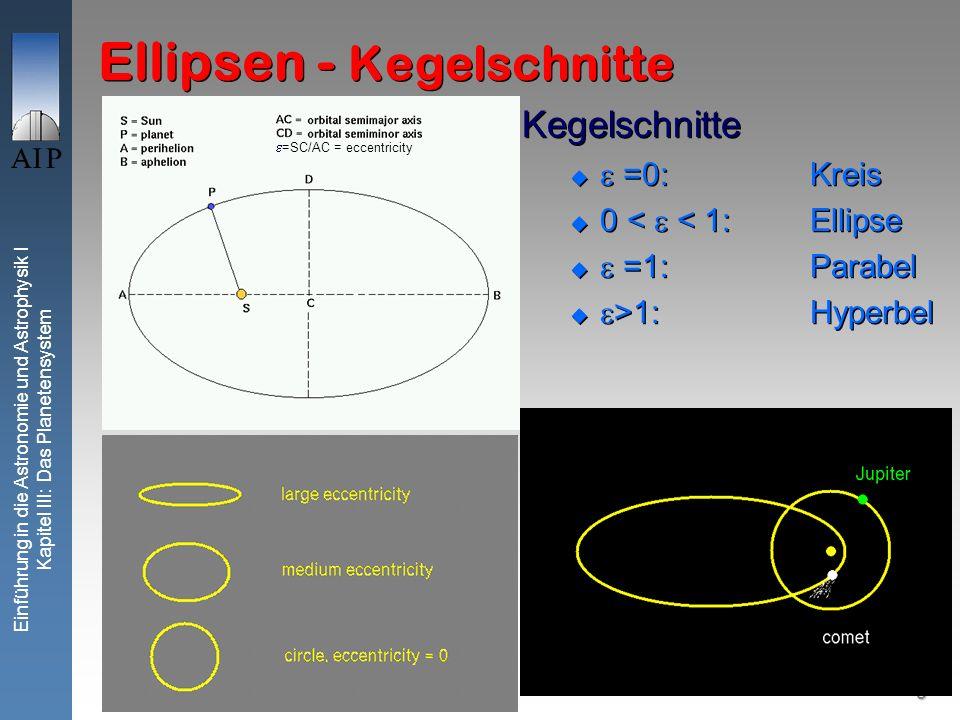 5 Einführung in die Astronomie und Astrophysik I Kapitel III: Das Planetensystem Ellipsen - Kegelschnitte Kegelschnitte =0: Kreis 0 < < 1: Ellipse =1: