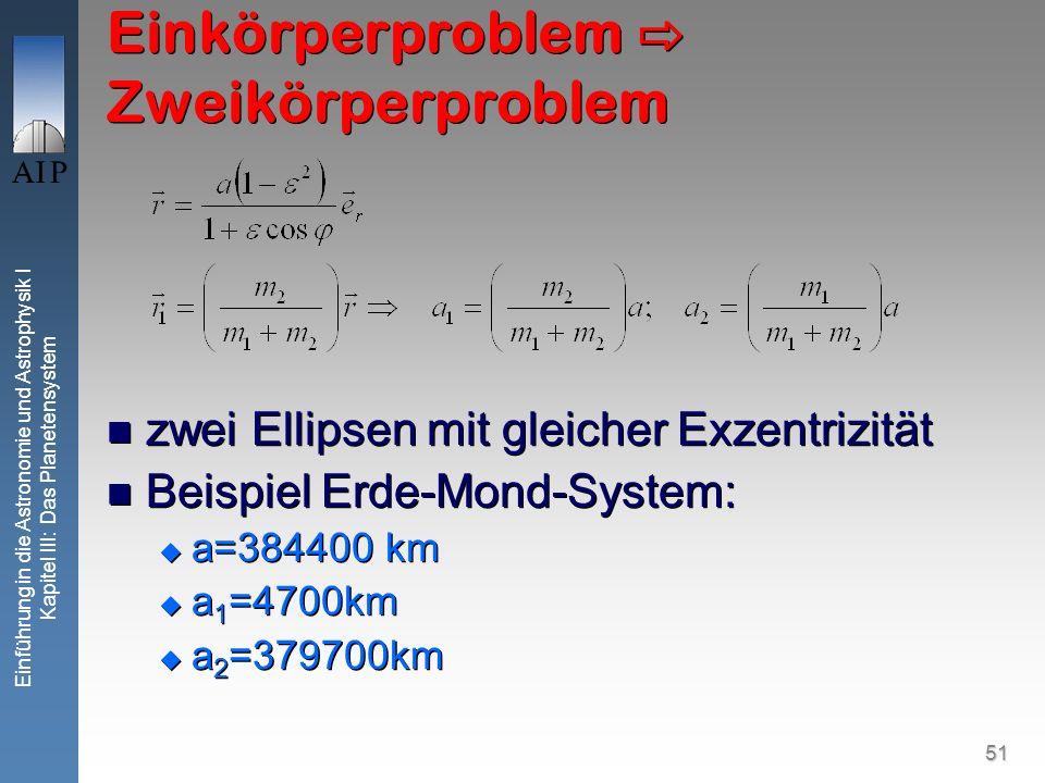 51 Einführung in die Astronomie und Astrophysik I Kapitel III: Das Planetensystem Einkörperproblem Zweikörperproblem zwei Ellipsen mit gleicher Exzent