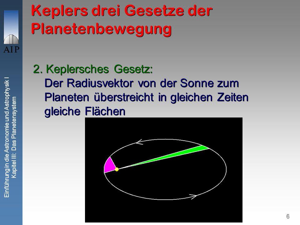6 Einführung in die Astronomie und Astrophysik I Kapitel III: Das Planetensystem Keplers drei Gesetze der Planetenbewegung 2. Keplersches Gesetz: Der