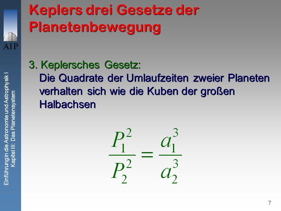 48 Einführung in die Astronomie und Astrophysik I Kapitel III: Das Planetensystem Ableitung der Keplerschen Gesetze Bahnenergie im Perizentrum alle Bahnen der großen Halbachse a haben dieselbe Energie, unabhängig von Bahnenergie im Perizentrum alle Bahnen der großen Halbachse a haben dieselbe Energie, unabhängig von