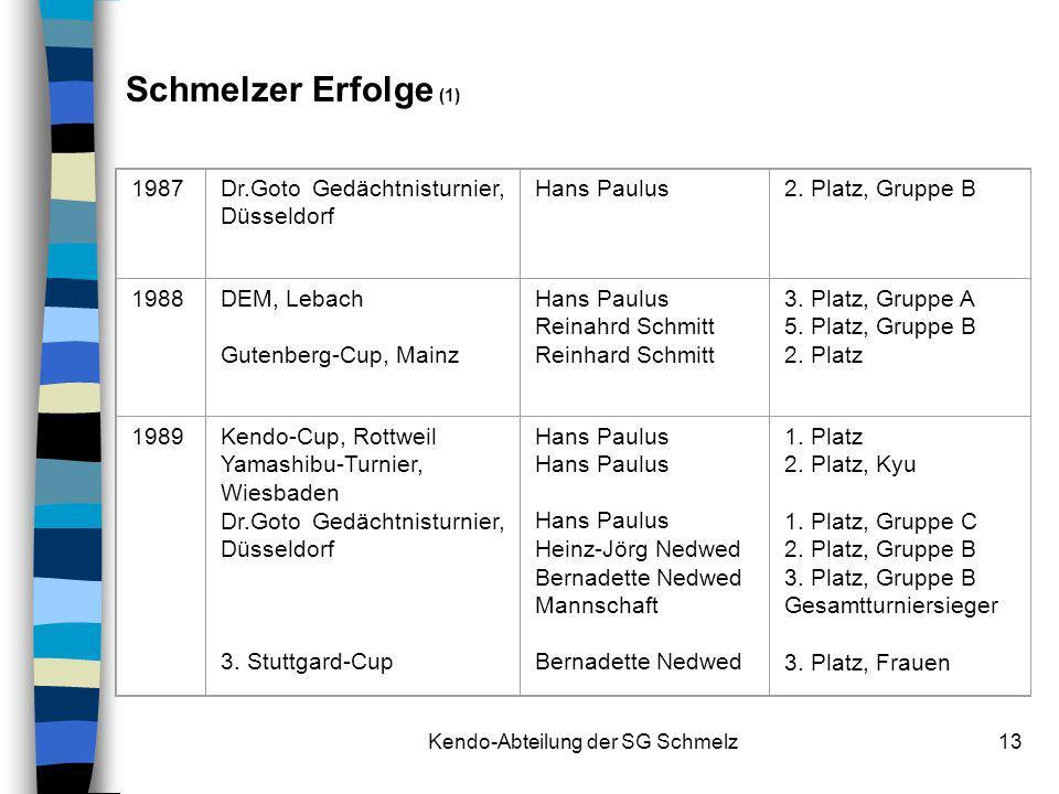 Kendo-Abteilung der SG Schmelz13 Schmelzer Erfolge (1) 1987Dr.Goto Gedächtnisturnier, Düsseldorf Hans Paulus2. Platz, Gruppe B 1988DEM, Lebach Gutenbe